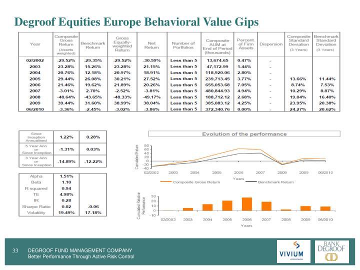Degroof Equities Europe Behavioral Value Gips