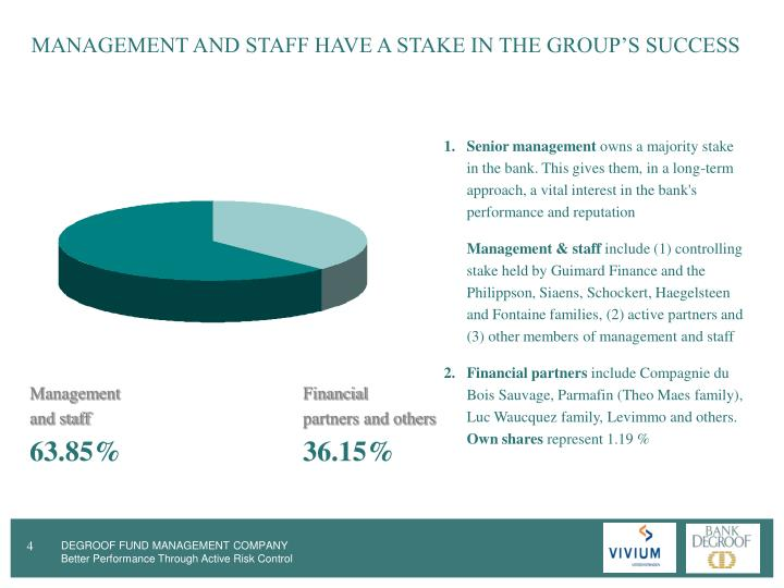 MANAGEMENT AND STAFF HAVE A STAKE IN THE GROUP'S SUCCESS