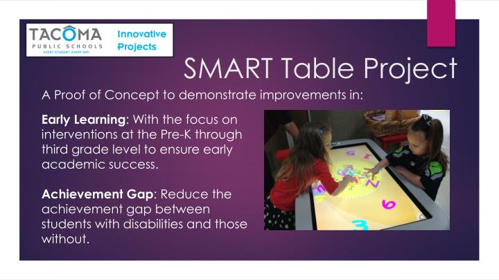Smart table project1