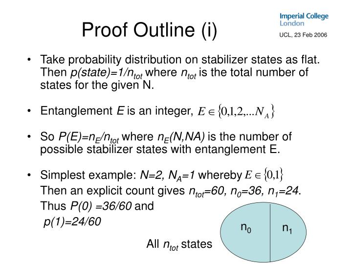 Proof Outline (i)