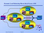dynamic load balancing hierarchical secure ams