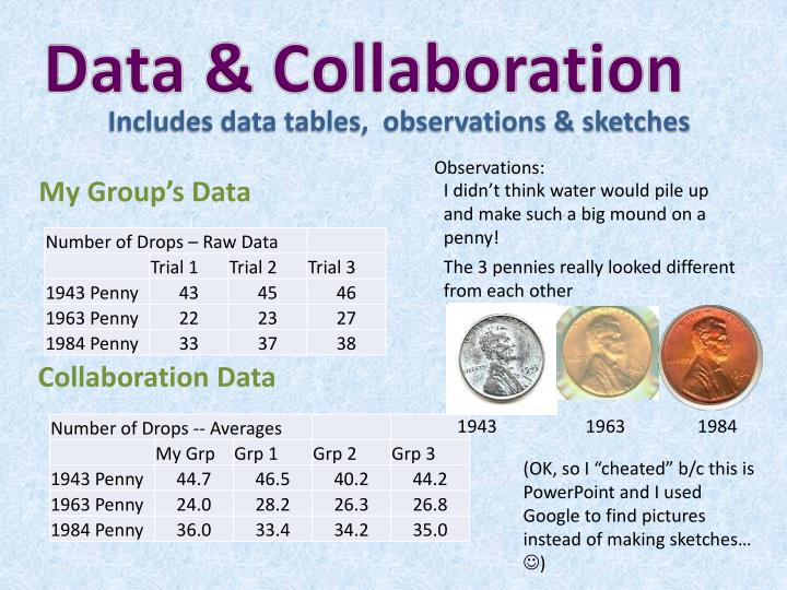 Data & Collaboration