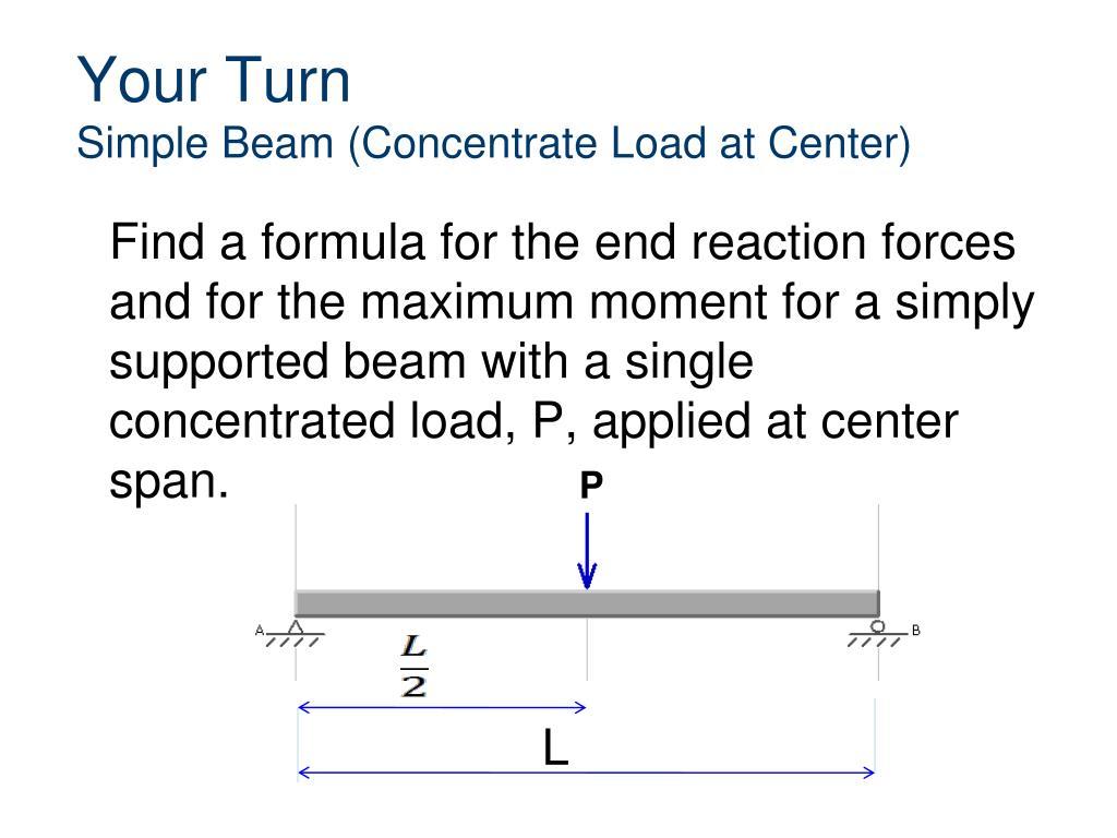 PPT - Beam Formula PowerPoint Presentation - ID:6128602