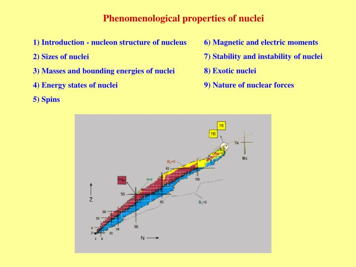 Phenomenological properties of nuclei