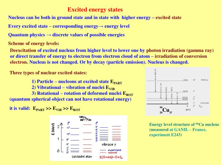 Excited energy states