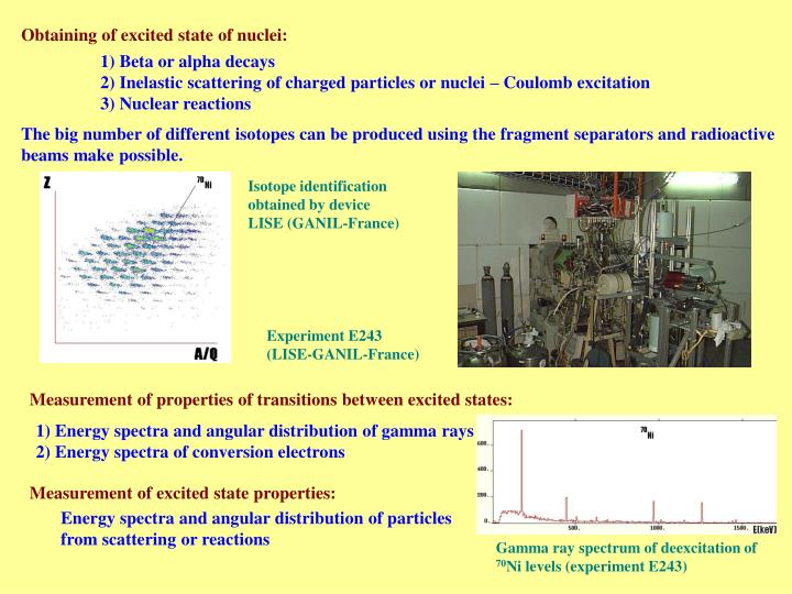 Obtaining of excited state of nuclei: