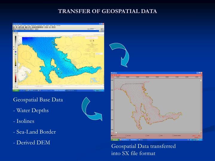 TRANSFER OF GEOSPATIAL DATA