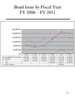 bond issue by fiscal year fy 2006 fy 2011