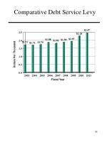 comparative debt service levy