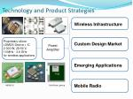 technology and product strategies