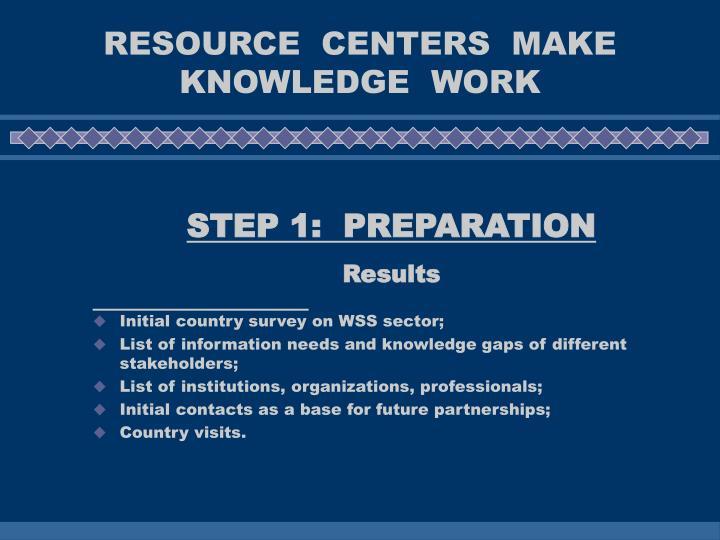 Resource centers make knowledge work2