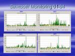 sawtooth monitoring 01 04