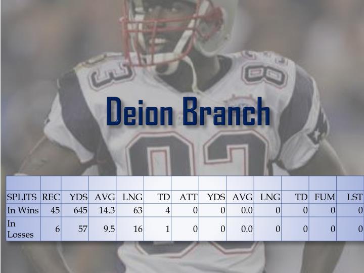 Deion Branch