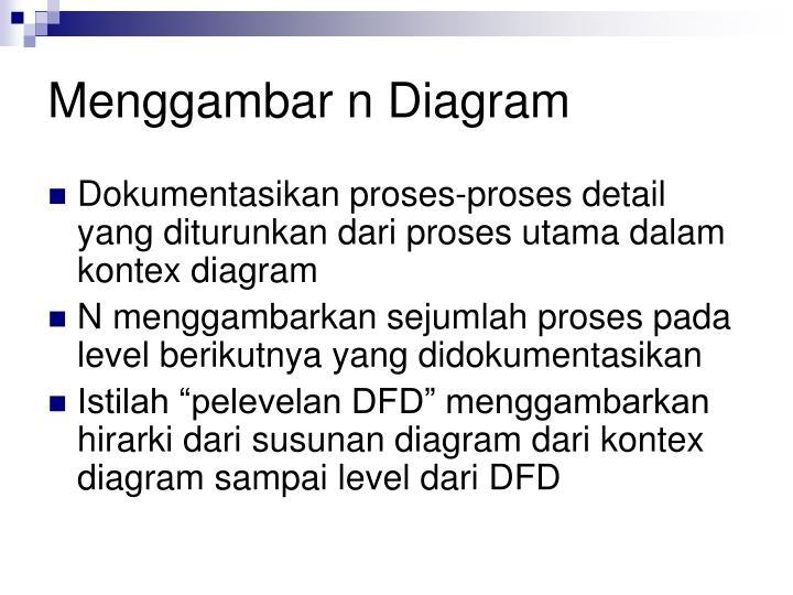 Menggambar n Diagram