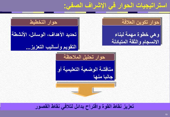استراتيجيات الحوار في الإشراف الصفي: