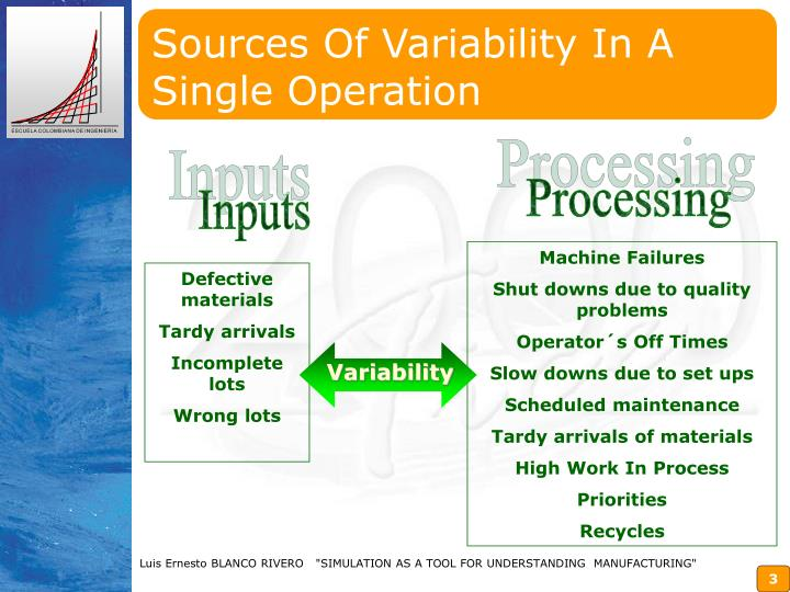 Sources of variability in a single operation