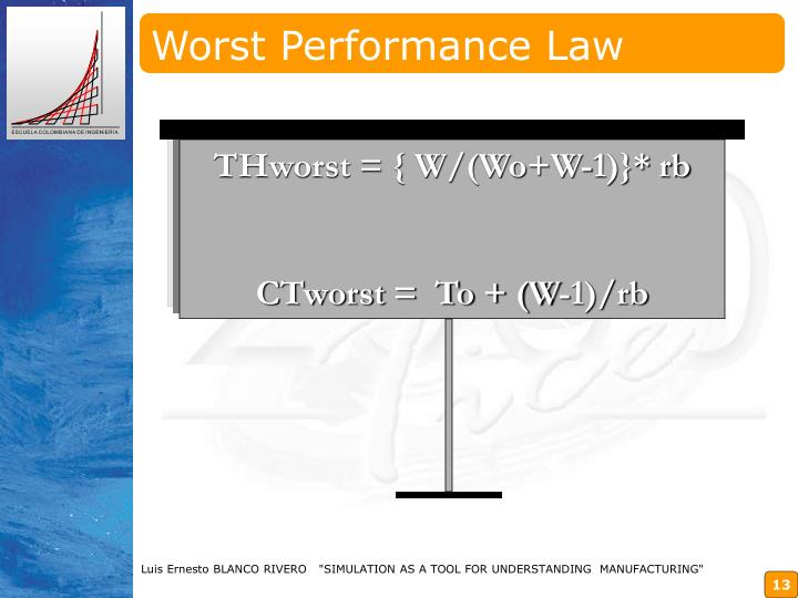 Worst Performance Law