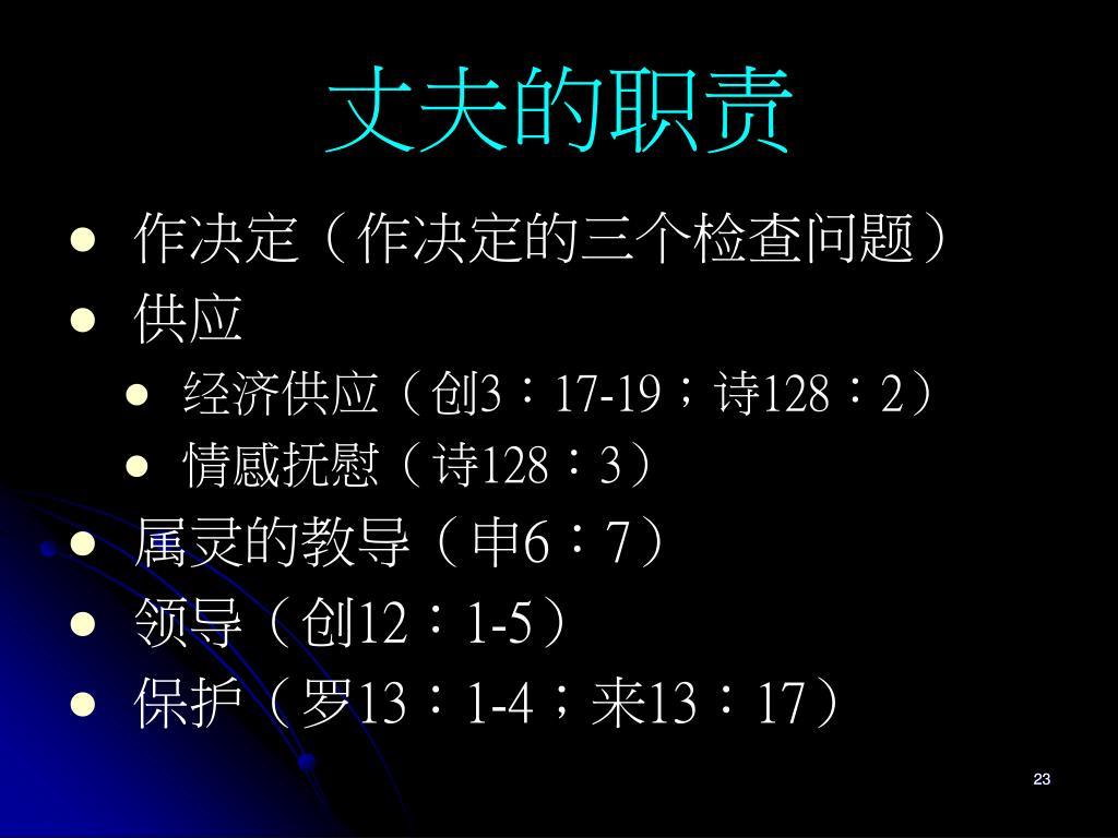 Image result for (诗128: 6)