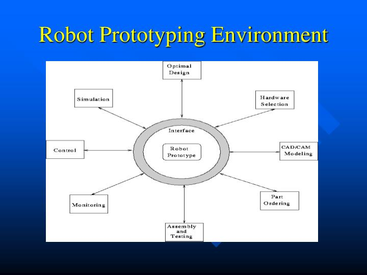 Robot Prototyping Environment