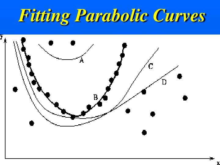 Fitting Parabolic Curves