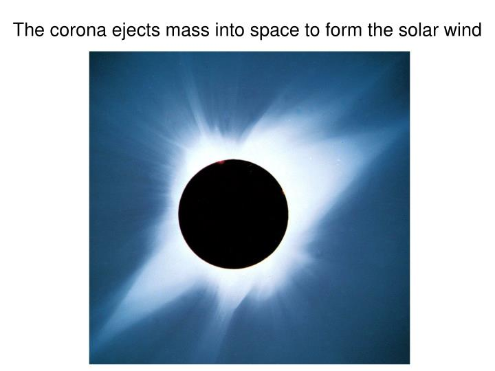 The corona ejects mass into space to form the solar wind