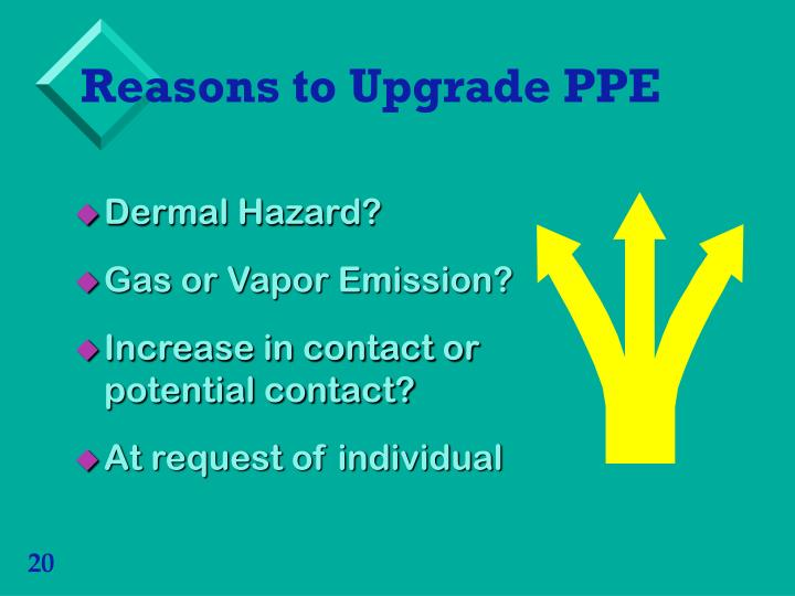 Reasons to Upgrade PPE