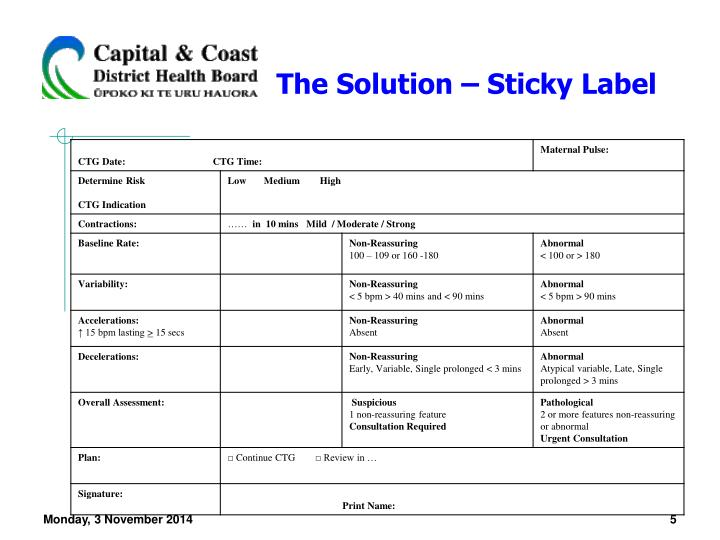 The Solution – Sticky Label
