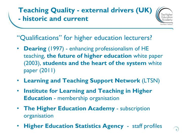 Teaching Quality - external drivers (UK) - historic and current