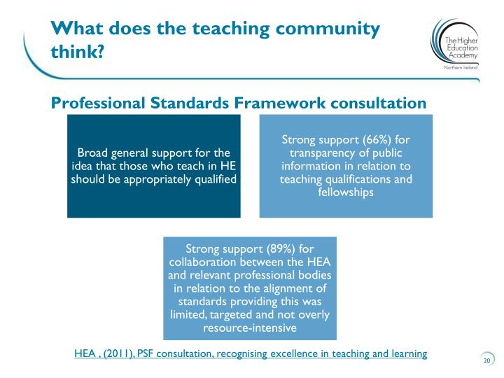 What does the teaching community think?