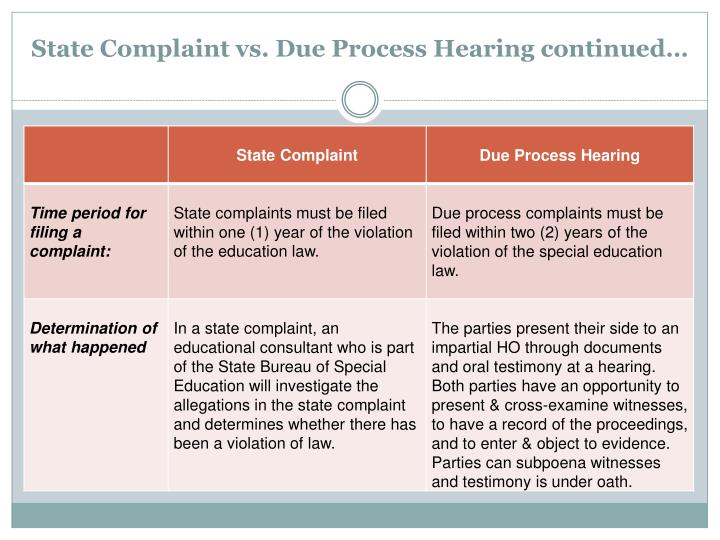 State Complaint vs. Due Process Hearing continued…