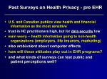 past surveys on health privacy pre ehr