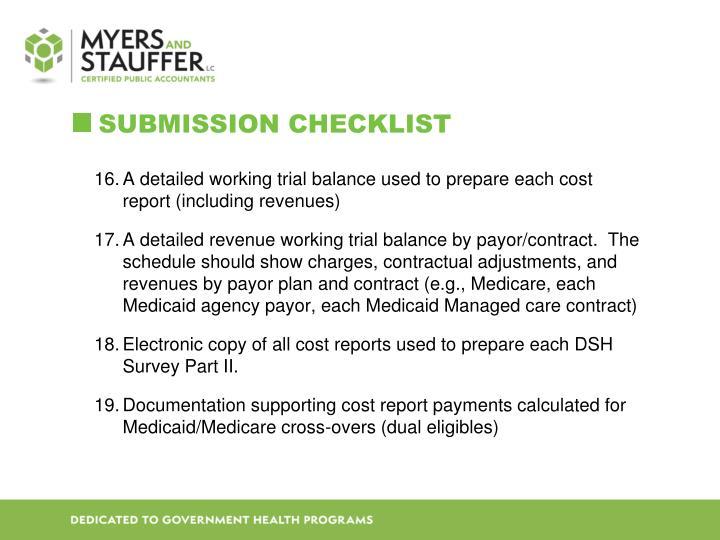 Submission checklist