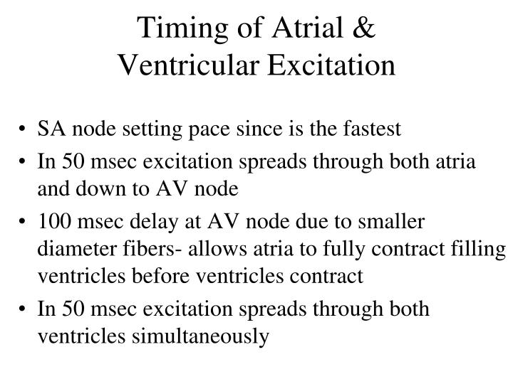 Timing of Atrial &