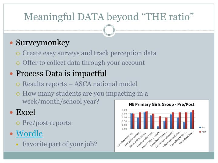 """Meaningful DATA beyond """"THE ratio"""""""