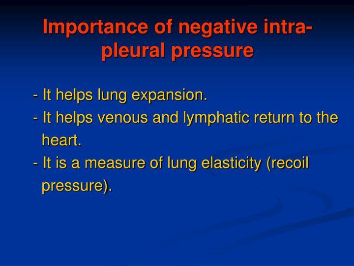 Importance of negative intra-pleural pressure
