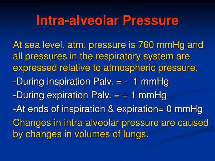 Intra alveolar pressure