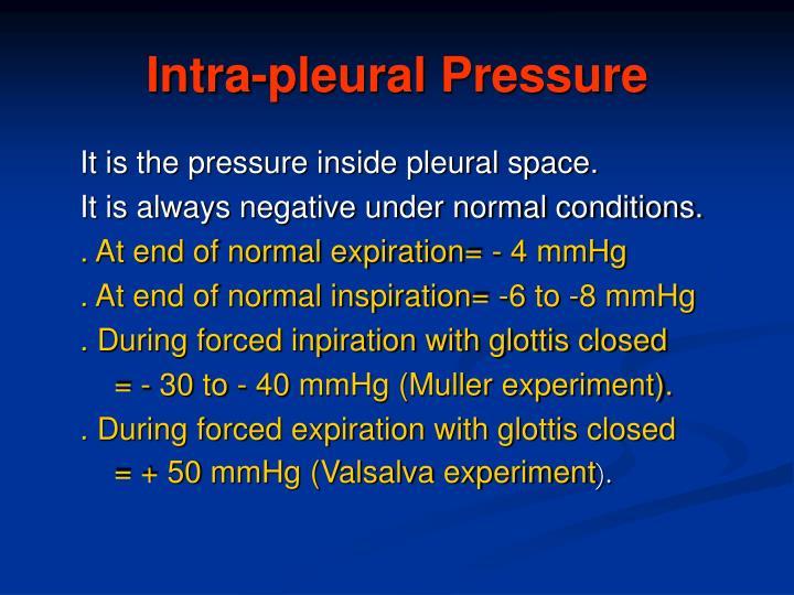 Intra-pleural Pressure