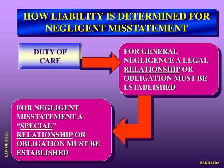 HOW LIABILITY IS DETERMINED FOR NEGLIGENT MISSTATEMENT
