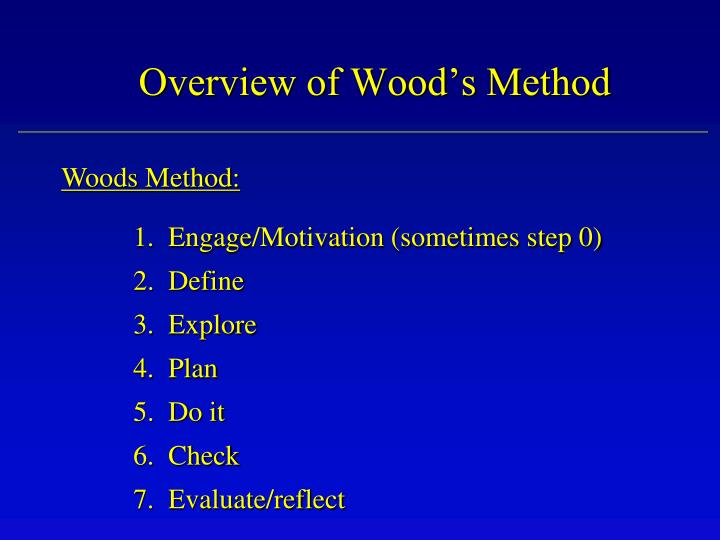 Overview of Wood's Method