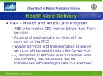 health care delivery3
