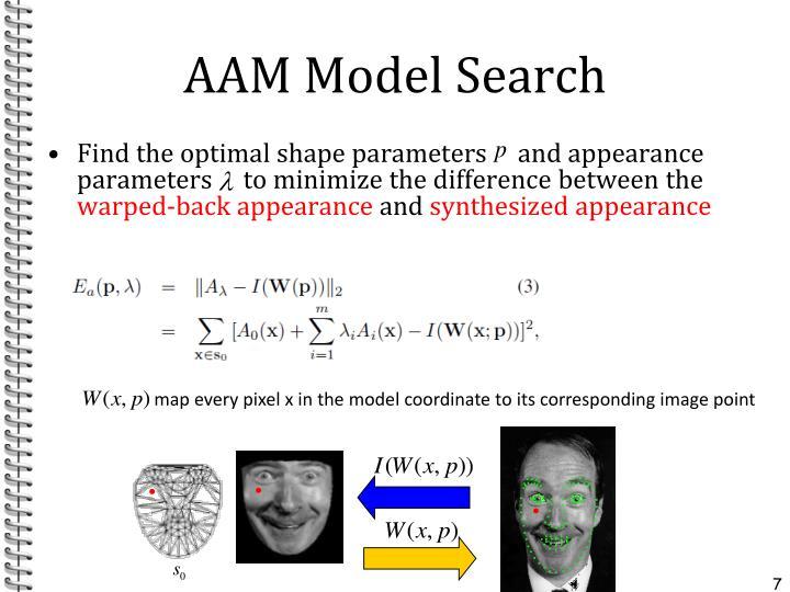 AAM Model Search
