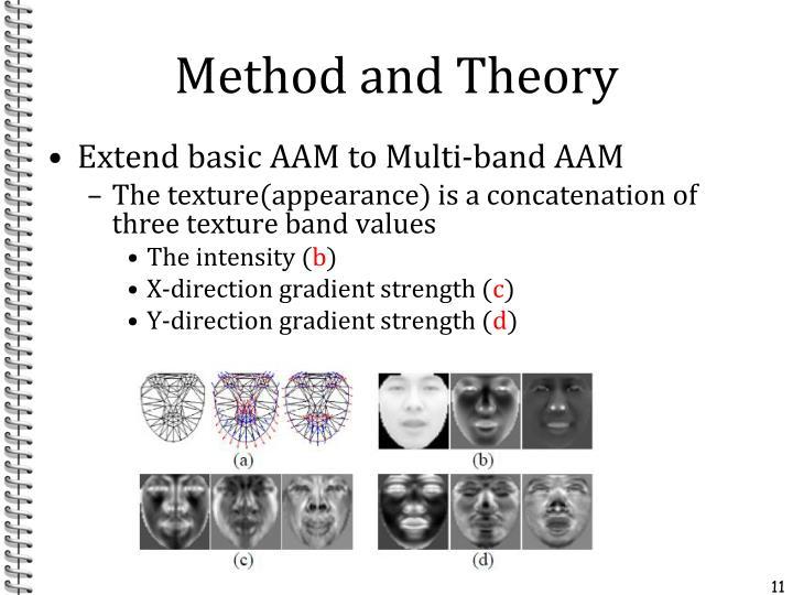 Method and Theory