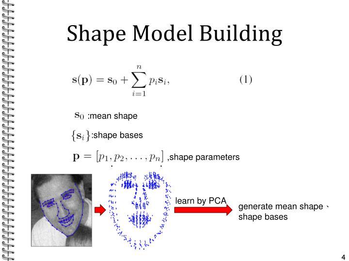 Shape Model Building