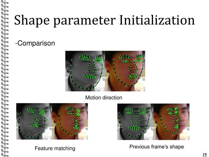 Shape parameter Initialization