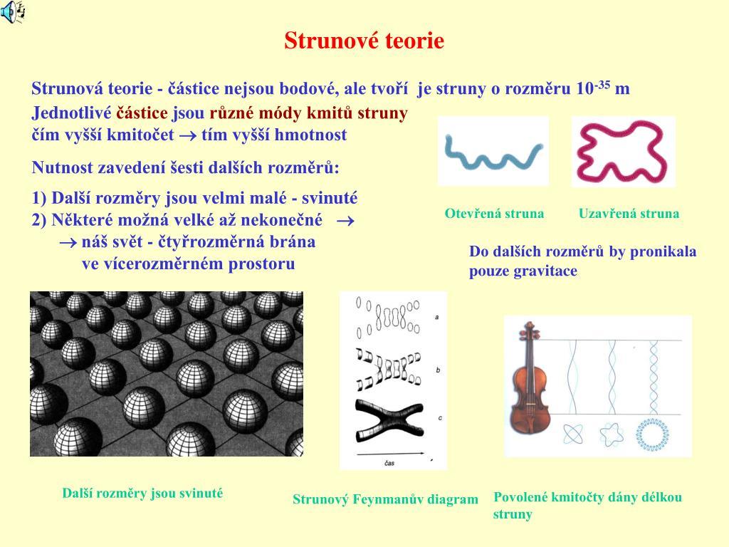 datování teorie strun