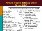 alkozai traders balance sheet asset side