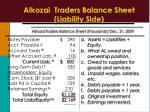 alkozai traders balance sheet liability side