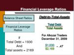 financial leverage ratios1