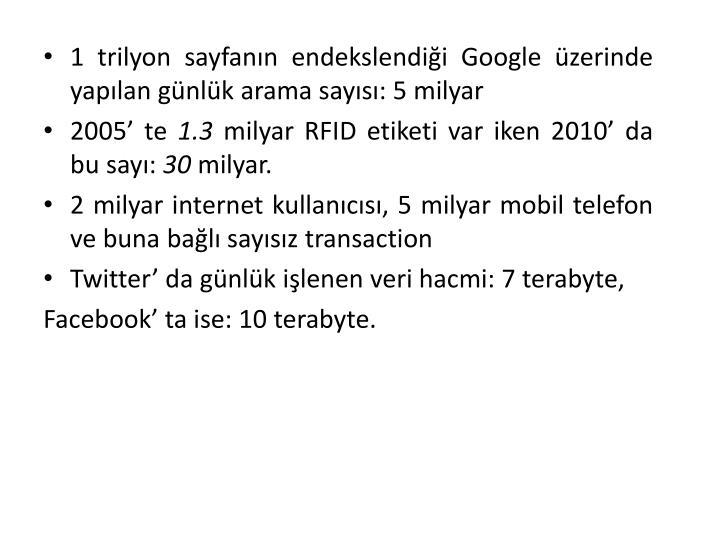 1 trilyon sayfanın endekslendiği Google üzerinde yapılan günlük arama sayısı: 5 milyar
