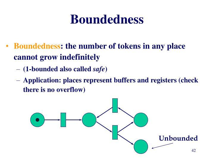 Boundedness